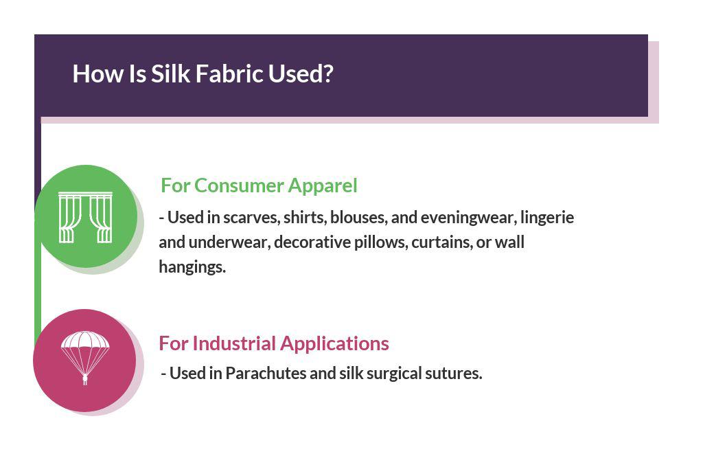 silk fabric used